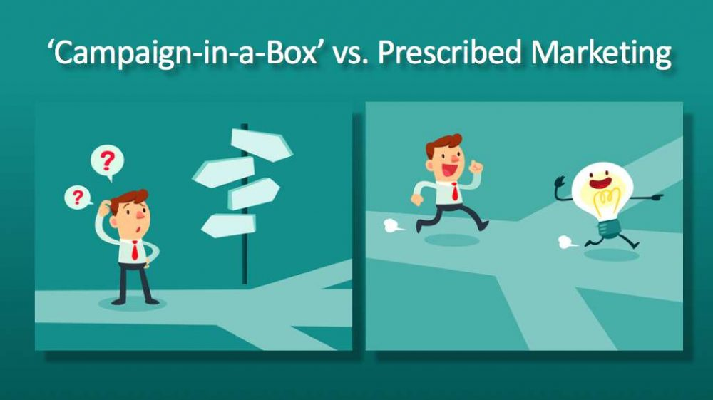 campaign-in-a-box-vs-prescribed-marketing.png